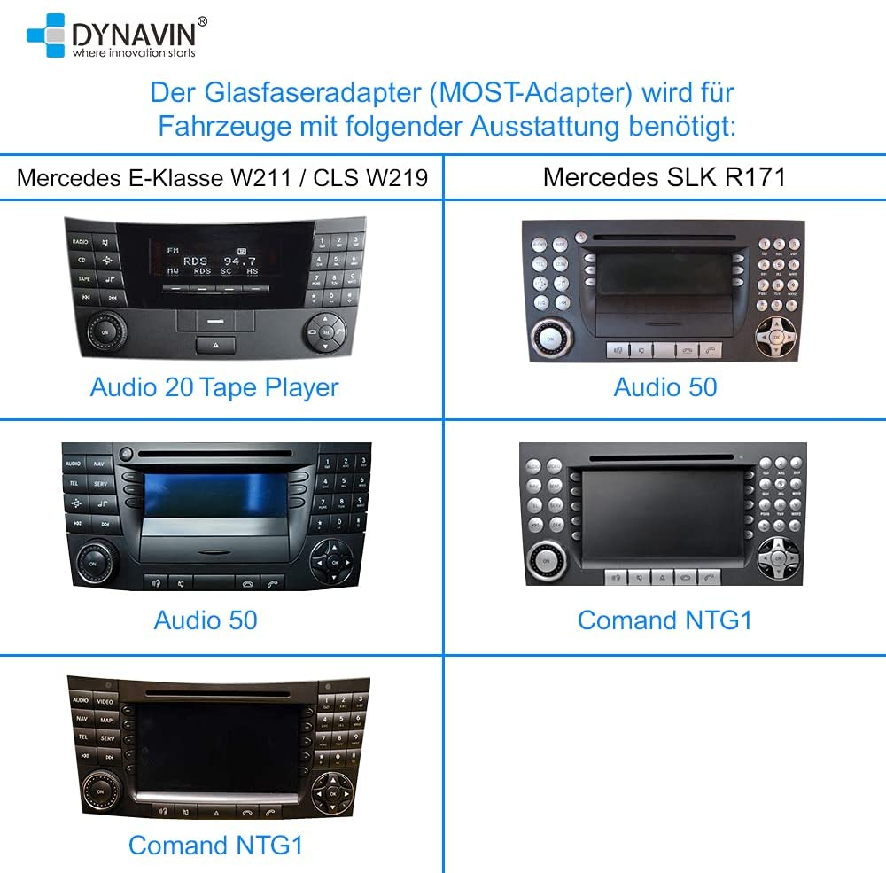 DVN-MOAGW-CAN für folgende Fahrzeuge geeignet