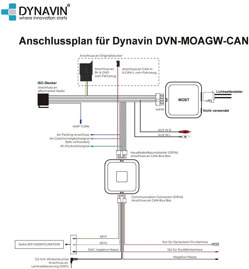 Anschlussplan DVN-MOAGW-CAN
