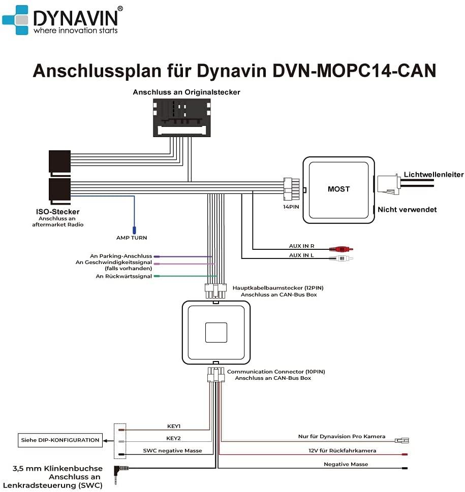 DVN-MOPC14-CAN Anschlussplan